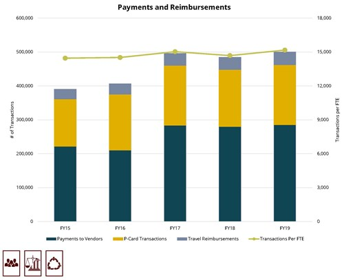 payments-and-reimbursments